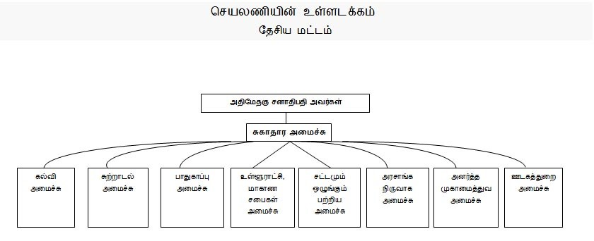 intersectoral Tamil img1